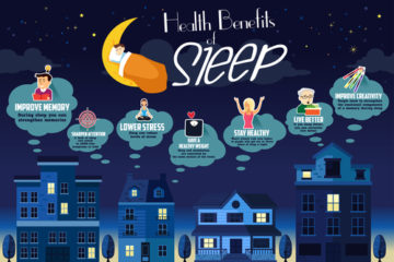 A vector illustration of health benefits of sleep infographic, listing all the benefits like improve memory, lower stress, and live better