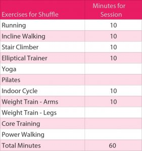 """Chart outlining an exercise """"shuffle"""" example."""